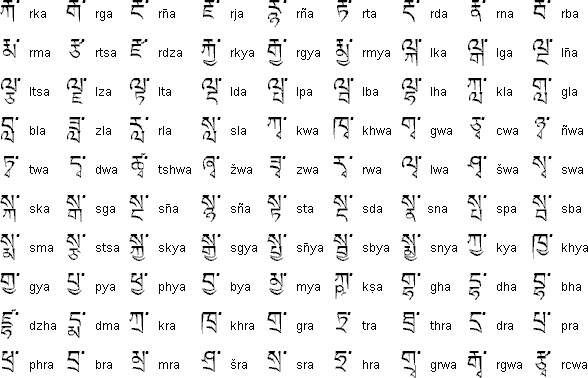 Tibetan Alphabet Chinese Buddhist Encyclopedia