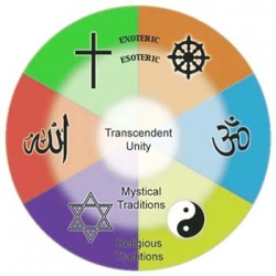 taoism confucianism and buddhism a comparison of the three great religions of china The traditional religions of china are confucianism, taoism religion in china particularly taoism within buddhism there was a great deal of.