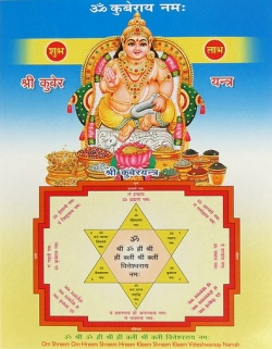 Kubera Sanskrit Pali Later Kuvera Also Spelt Kuber Is The Lord Of Wealth And God King Semi Divine Yakshas In Hindu