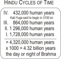 Cosmology hindutable.jpg