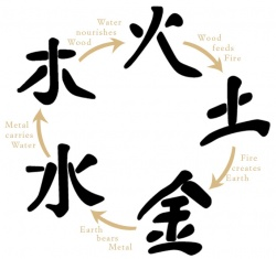 the earth element in chinese astrology