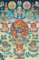 Bardo Mandala of Peaceful and Wrathful Deities.jpg